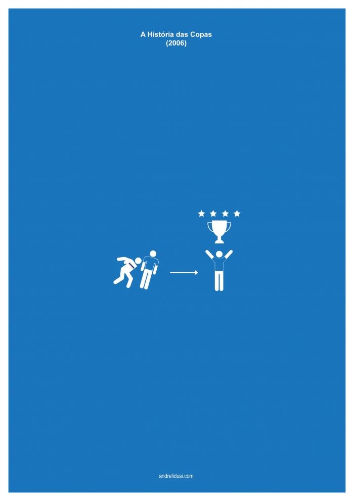 Minimalist World Cup by André Fidusi. 2006