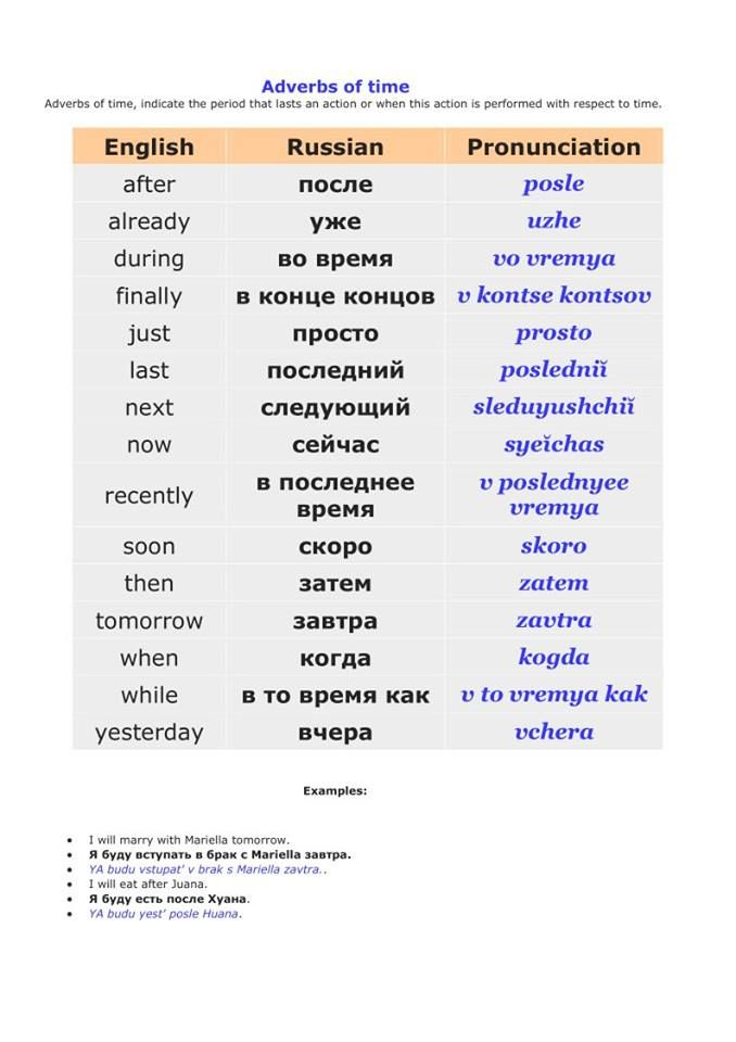 Adverbs of time - Russian | Русский язык | Russian ...