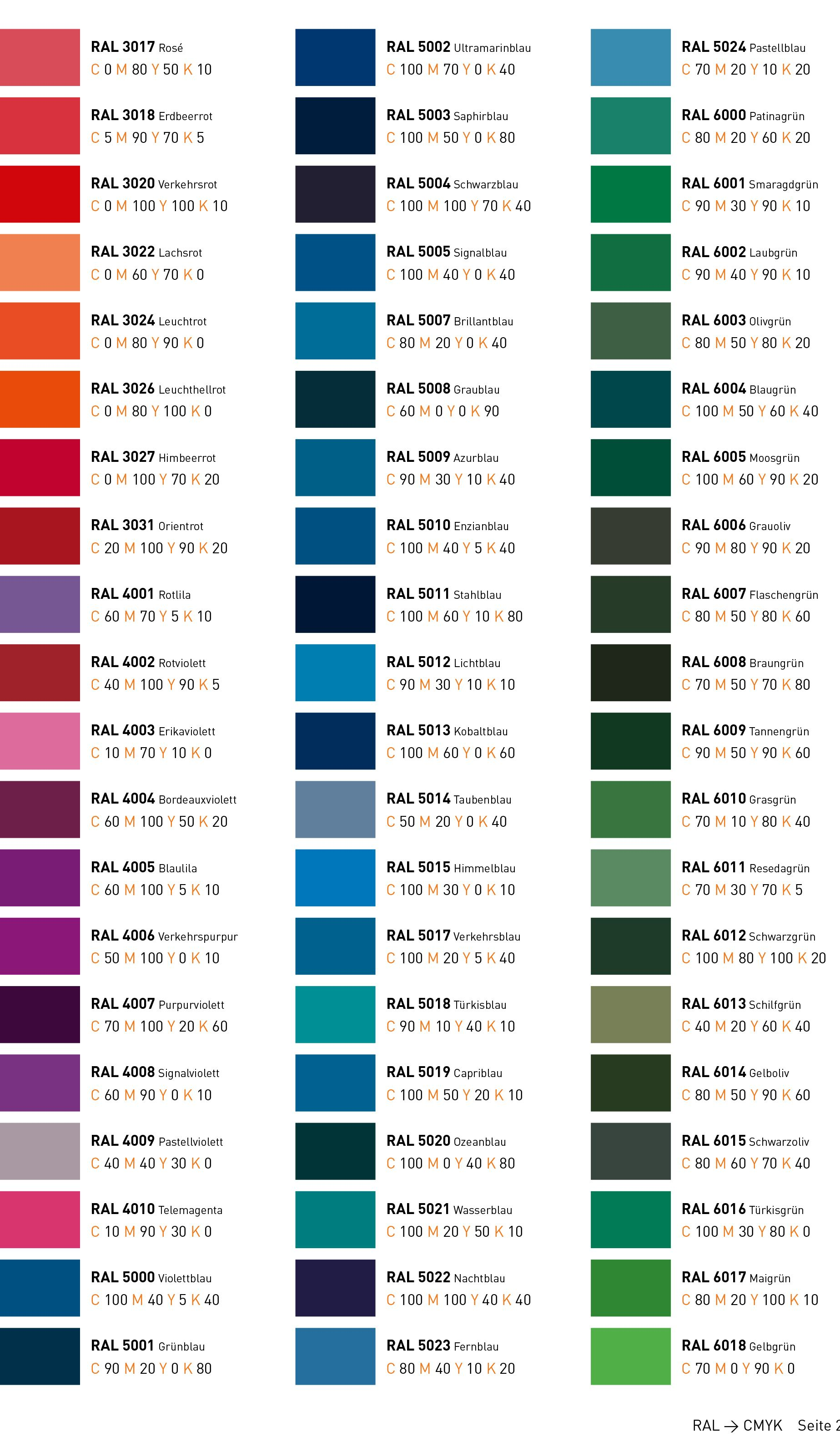 Ral Cmyk Http Www Neumann Werbetechnik De Sod Data Basis Download Ral To Cmyk Pdf Pantone Color Chart Navy Color Palette Cmyk Color Chart