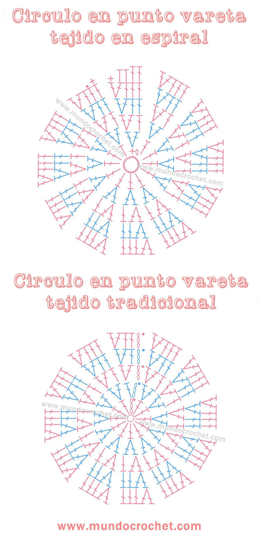 como-tejer-en-espiral-a-crochet-o-ganchillo012 | PUNTO ESPECIAL ...