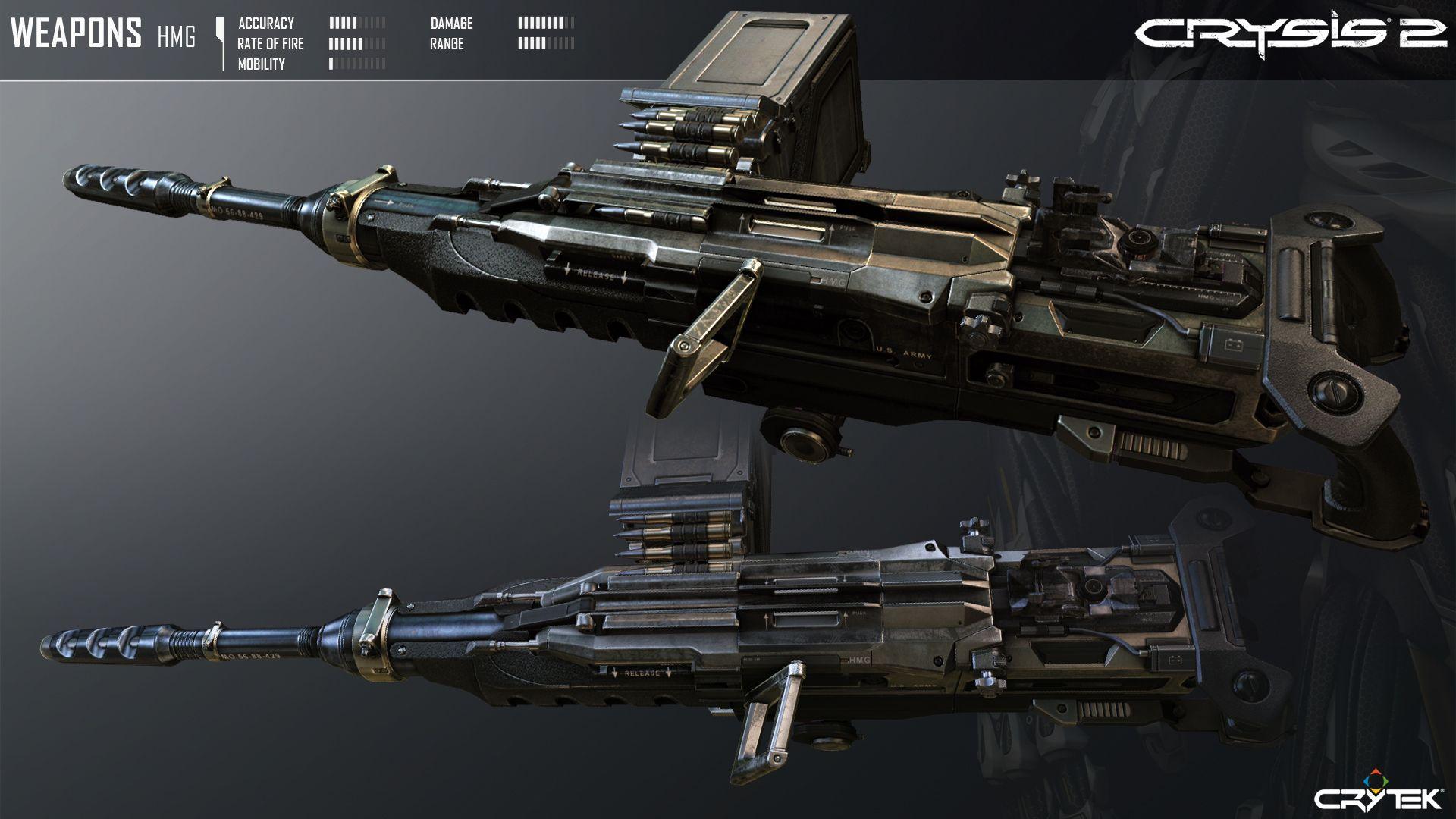 portable machine guns