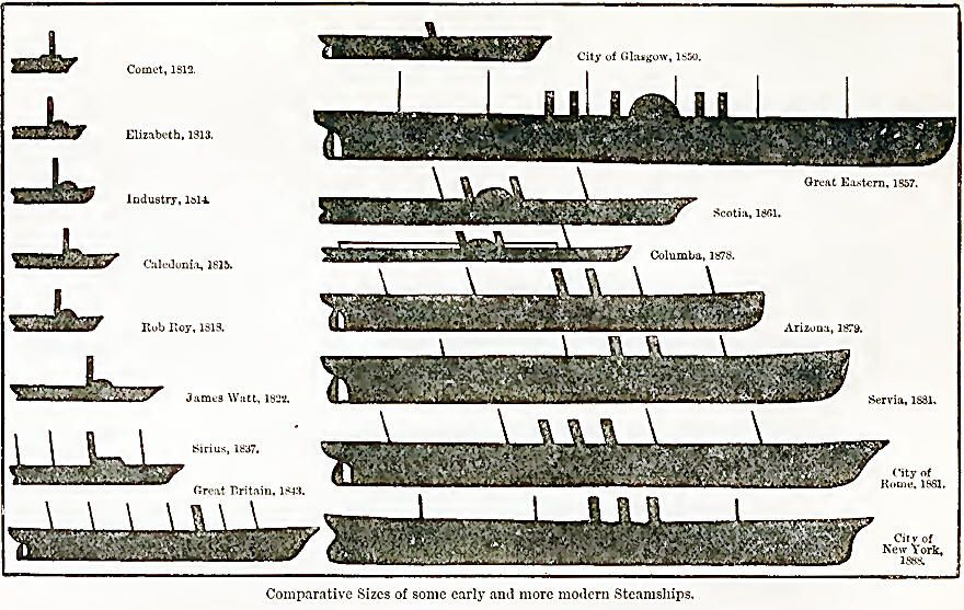 diagram of different steamship site inspiration for ss columbia rh pinterest com