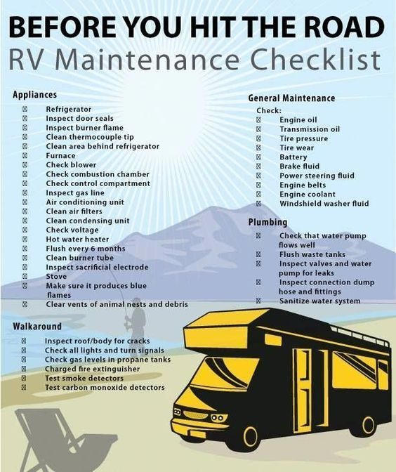 Find The Perfect RV Rental!