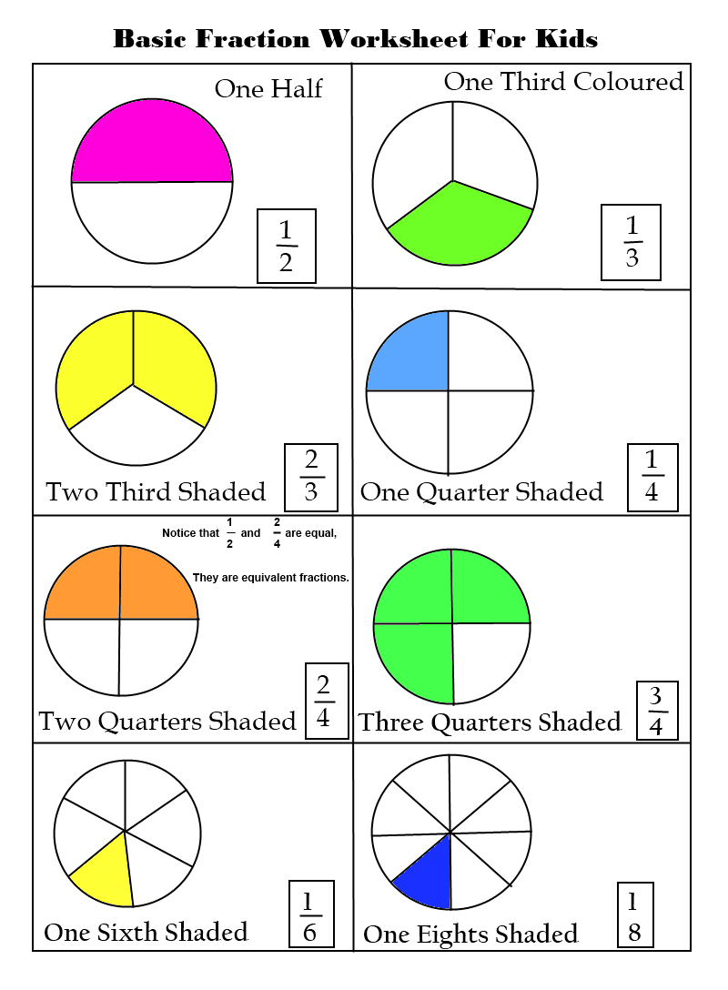 Basic Fractions Worksheets For Elementary Kids School