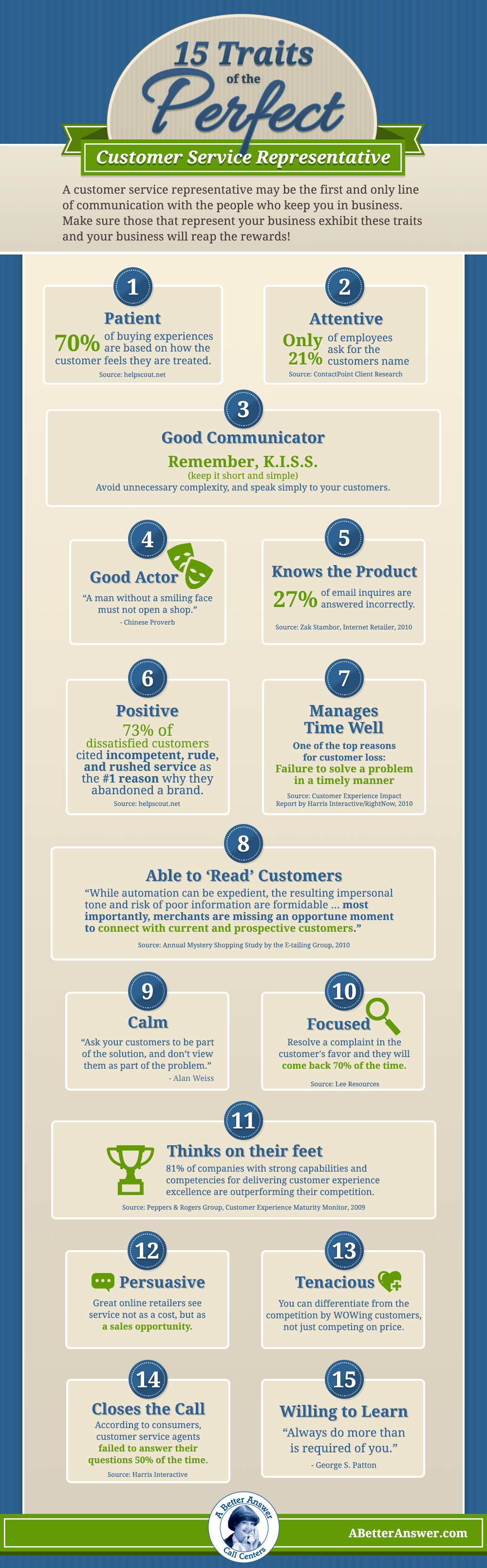 good customer service traits