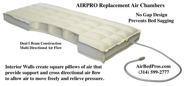 Airpro Replacement Air Chambers Compatible With Sleep Number Bed Parts We Do Not Sell Sleep Number Brand Parts Bed Parts Sleep Number Bed Bed