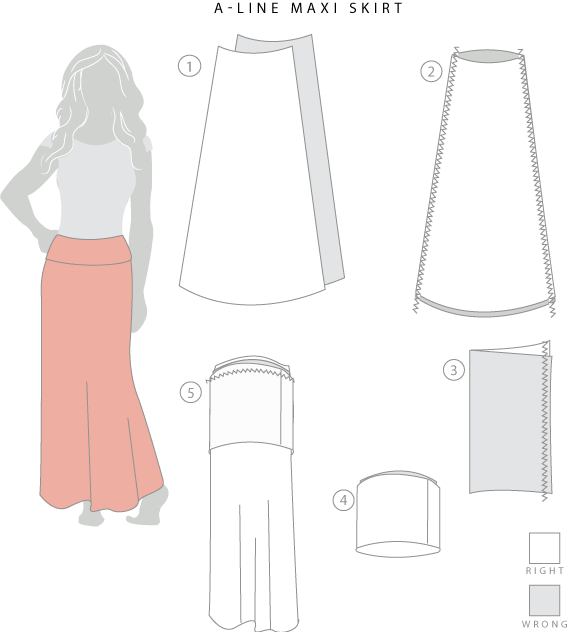 stretch yourself a line maxi skirt Drafting and Sewing a Maxi ...