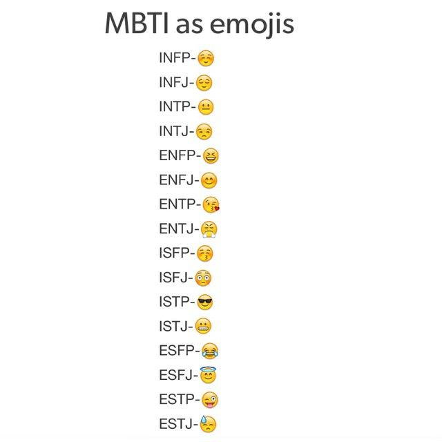 + Comment your emoji! Mine is — #myersbriggs #psychology
