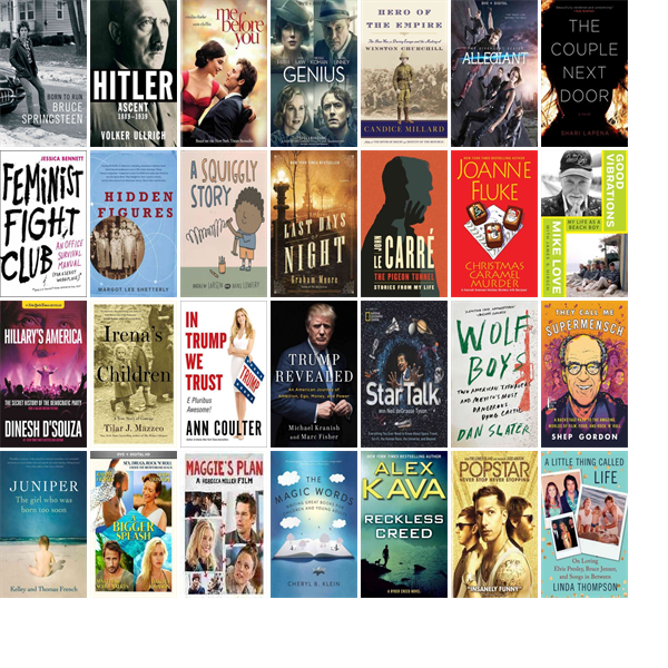 "Saturday, October 1, 2016: The Kingsport Public Library has 20 new bestsellers, seven new videos, one new audiobook, 24 new children's books, and 48 other new books.   The new titles this week include ""Born to Run,"" ""Hitler: Ascent, 1889-1939,"" and ""Me Before You."""