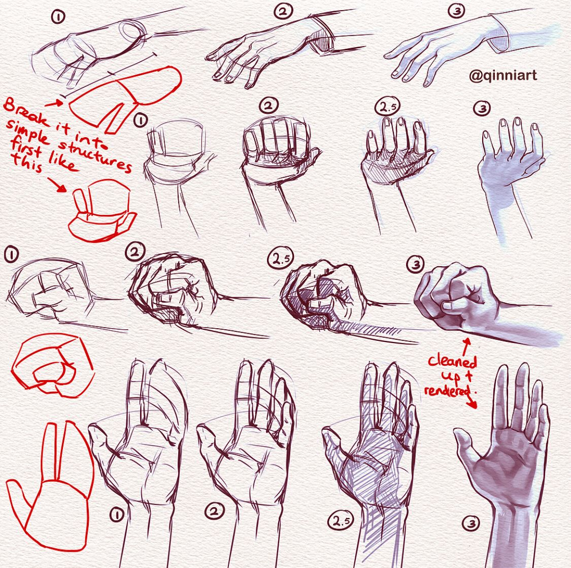 Pin de Peter Attia en Hand - Drawing References | Pinterest ...