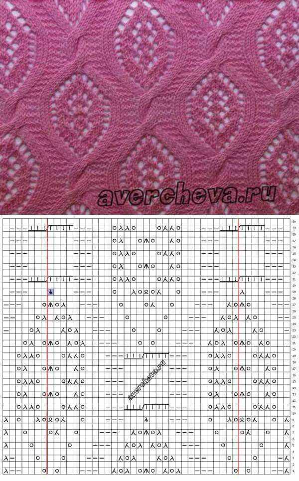 Muestra | Knitting & crochet stitch library | Pinterest | Dos agujas ...