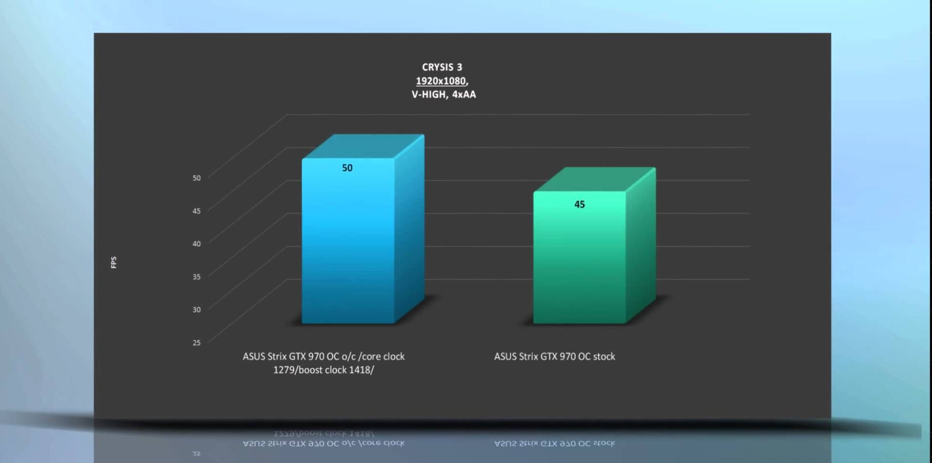 ASUS Strix GTX 970 OC - [stock vs o/c] OVERCLOCK BENCHMARKS