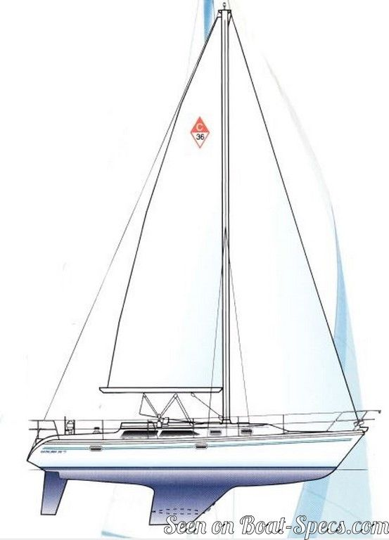 Catalina 36 Mkii Wing Keel Catalina Yachts Specifications And Details On Boat Specs Com Sailboat Design Catalina Boat