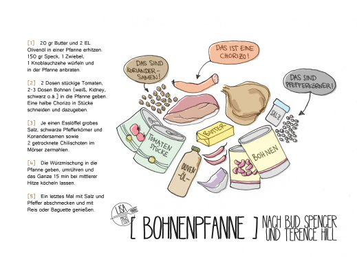 Lisa macht Essen / Rezept für eine Bohnenpfanne nach Bud Spencer und Terence Hill