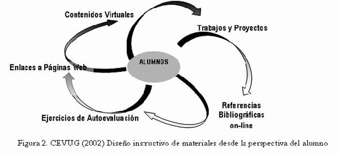 Interacción y tic en la docencia universitaria - Interaction and tic in the university teaching - Monografias.com