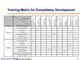Hasil Gambar Untuk Job Skills Matrix For Design Marketing