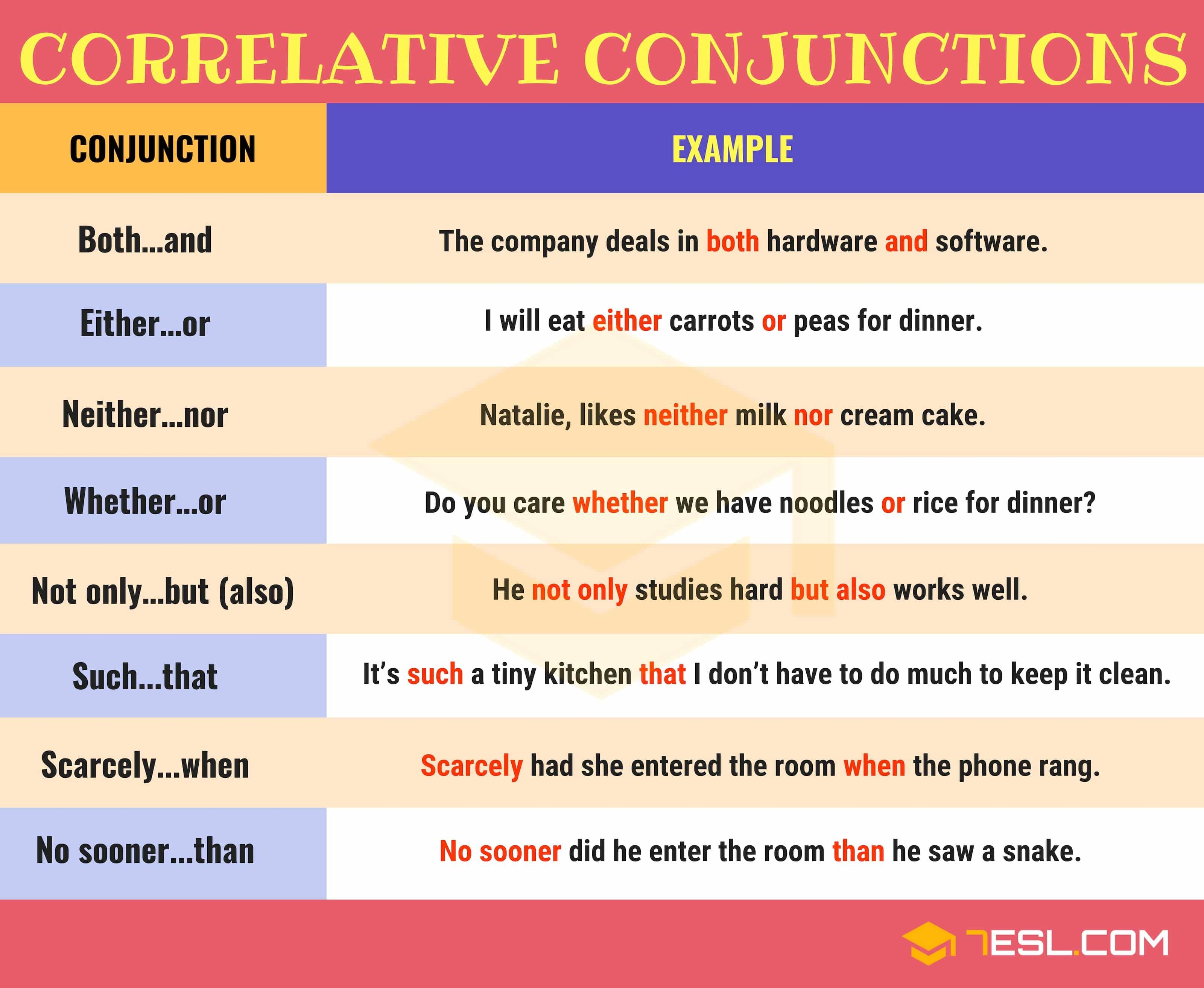 Conjunctions Useful List Of Conjunctions With Examples