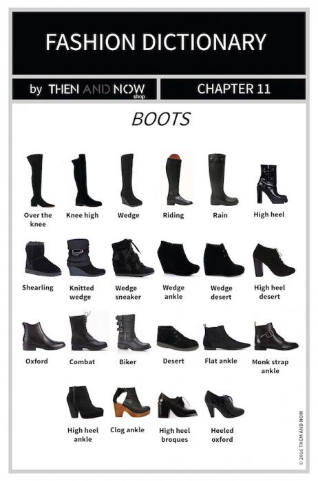 Boots Infographic Types Of Boots Shoes Pinterest