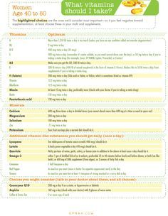 Vitamin chart for women simple pdf charts with  mineral recommendations any age also rh pinterest