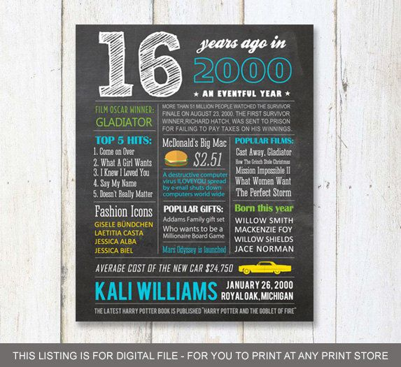 16th Birthday Gift For Son Fun Facts 2003 Sign