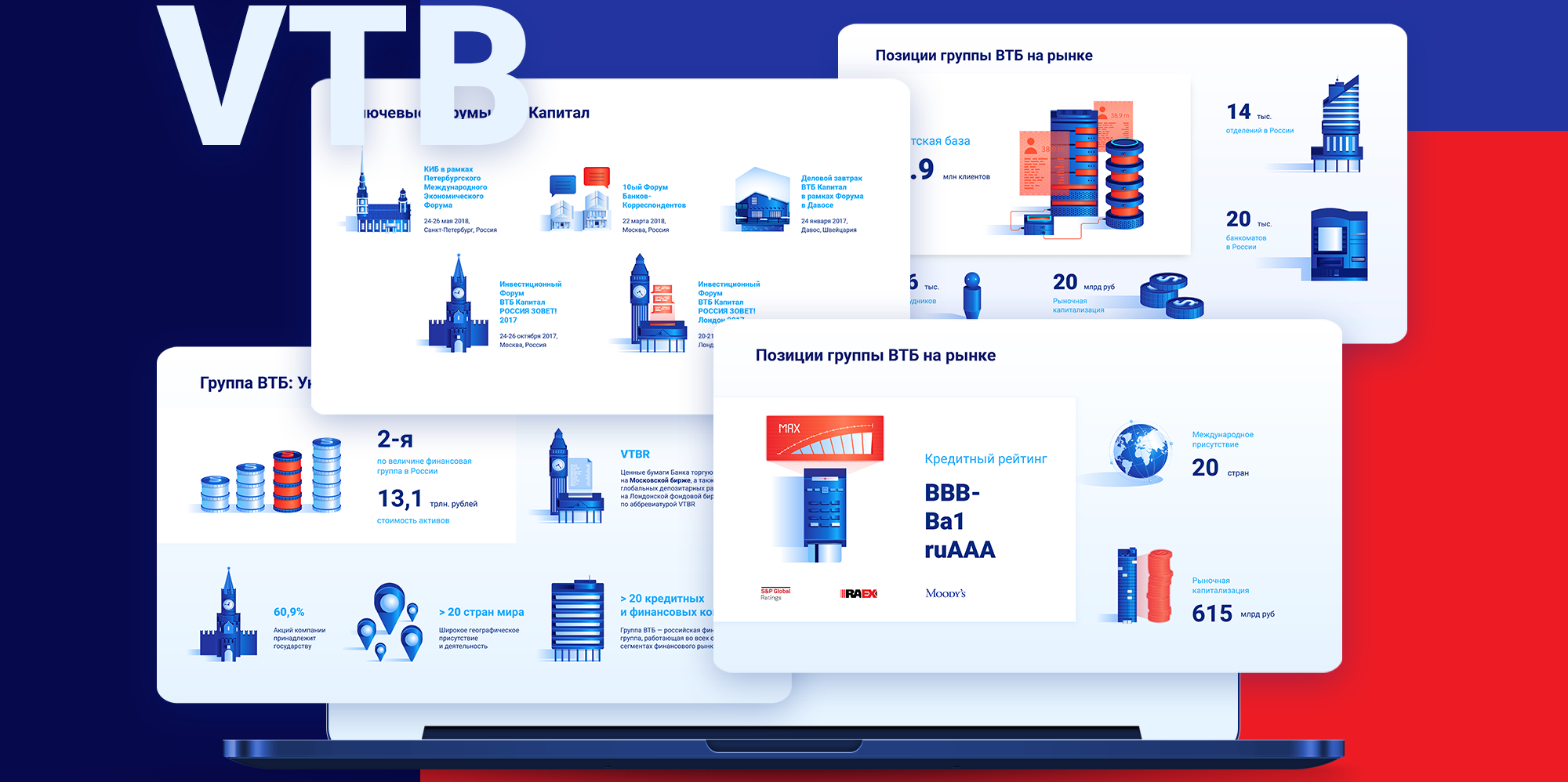 VTB Capital on Behance Capitals, Investment banking