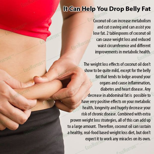 How to lose water weight livestrong