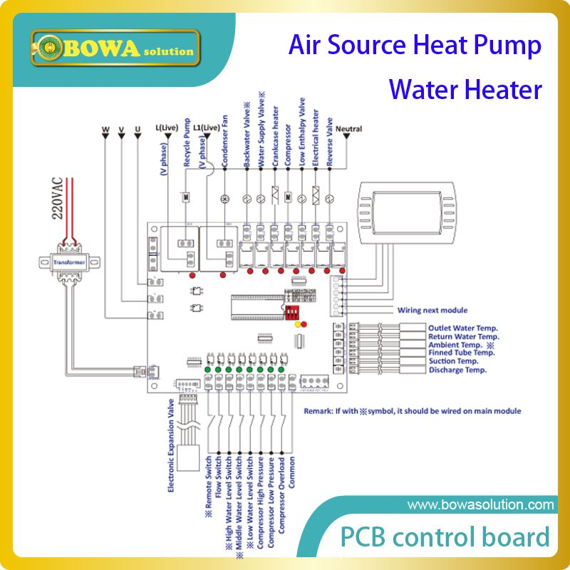 Pcb Control Board For Air Source Heat Pump Water Heater Controls All Parts Including Compressor Condenser Fan Rec Heat Pump Water Heater Heat Pump Water Heater