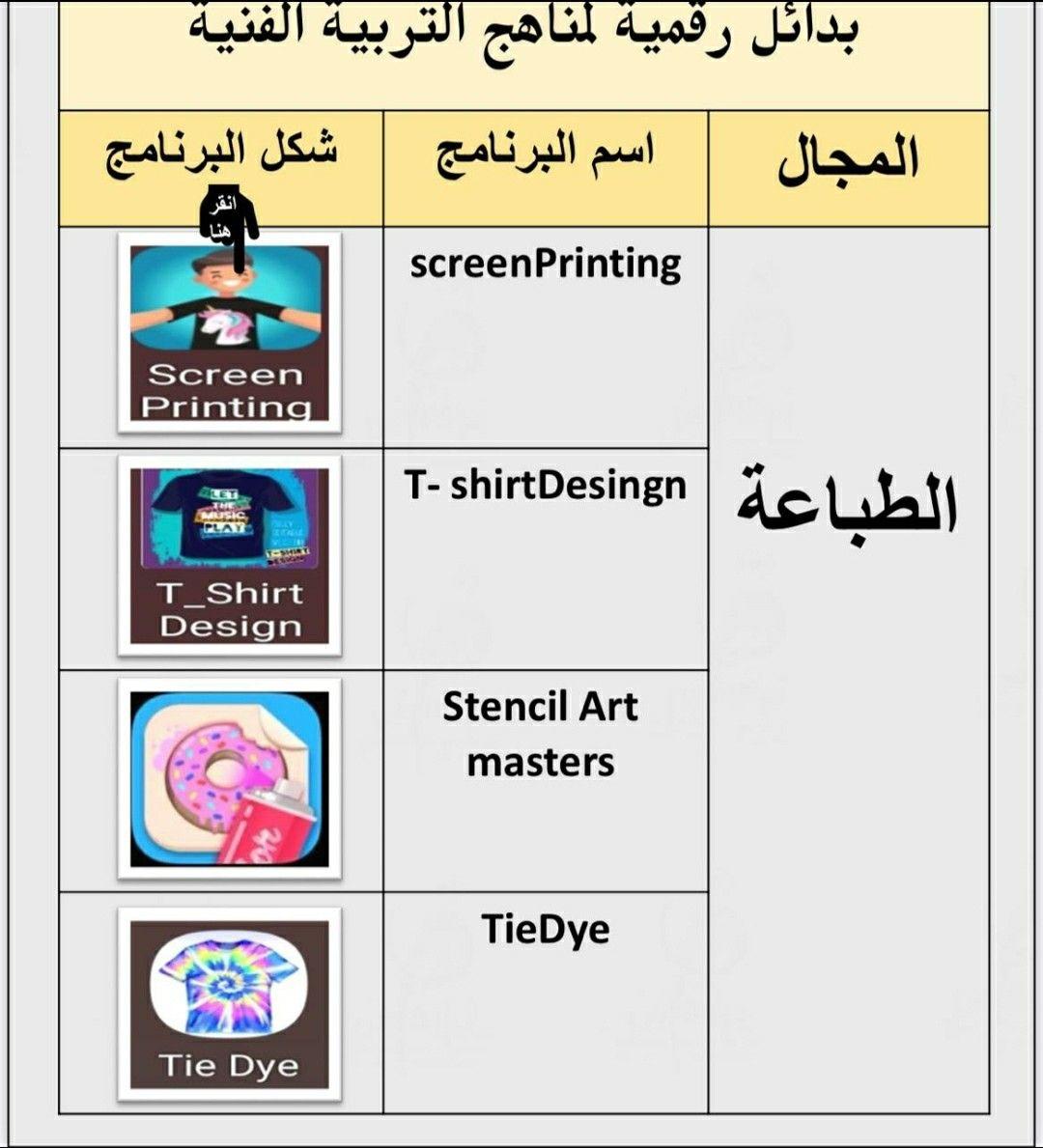 بدائل رقمية لمناهج التربية الفنية Stencil Designs Stencil Art Screen Printing