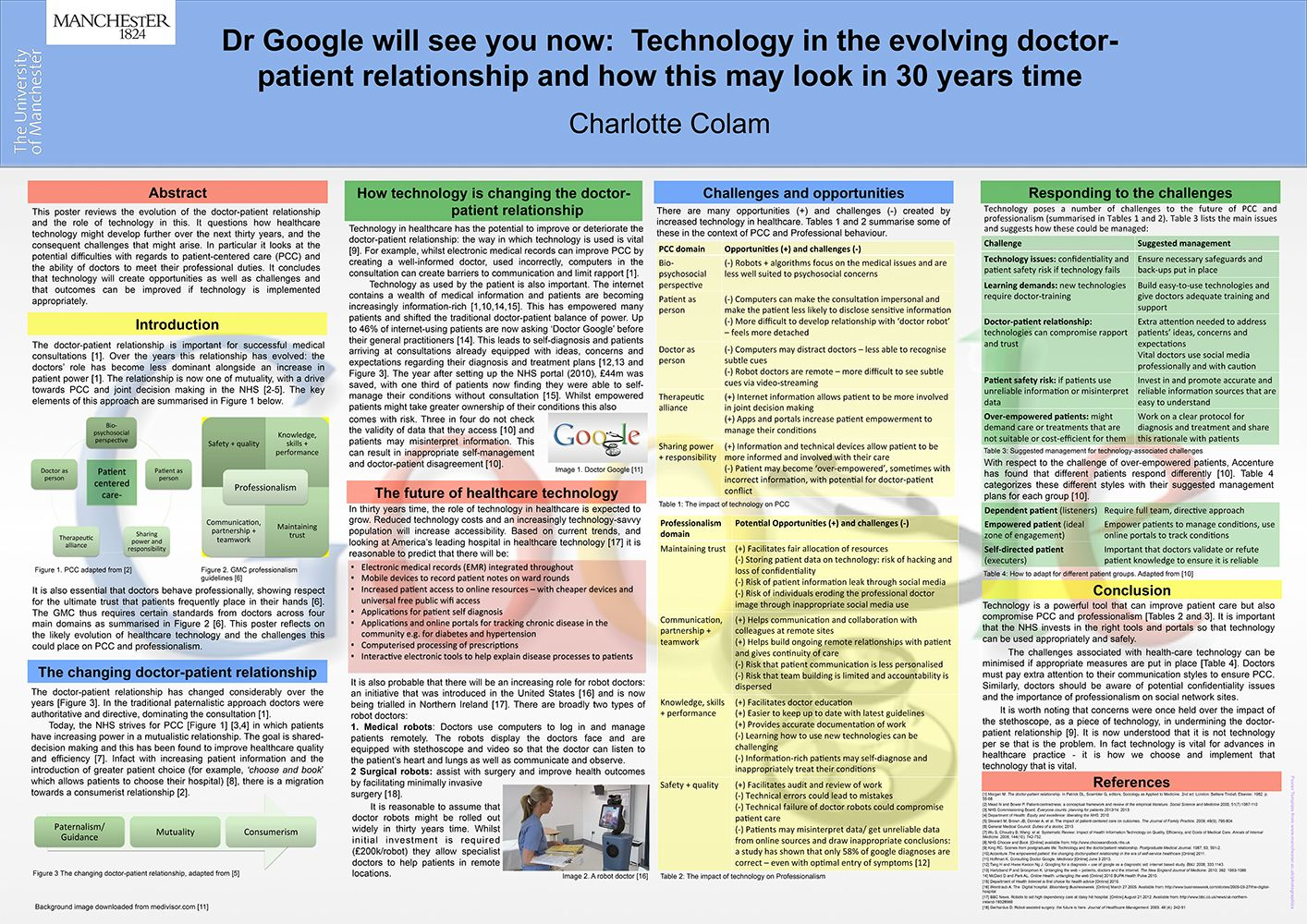 Student Poster Competition Dr Google Will See You Now Technology In The Evolving Doctor Patient Relationship And How This May Look In 30 Years Time