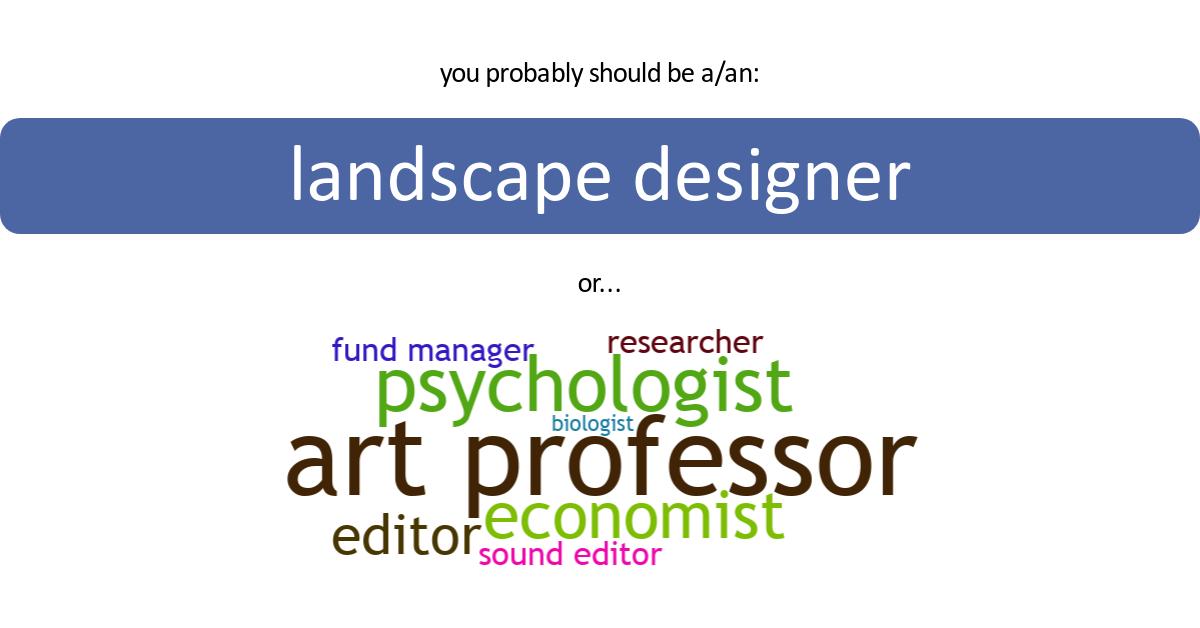 I've got landscape designer What Career Should you have