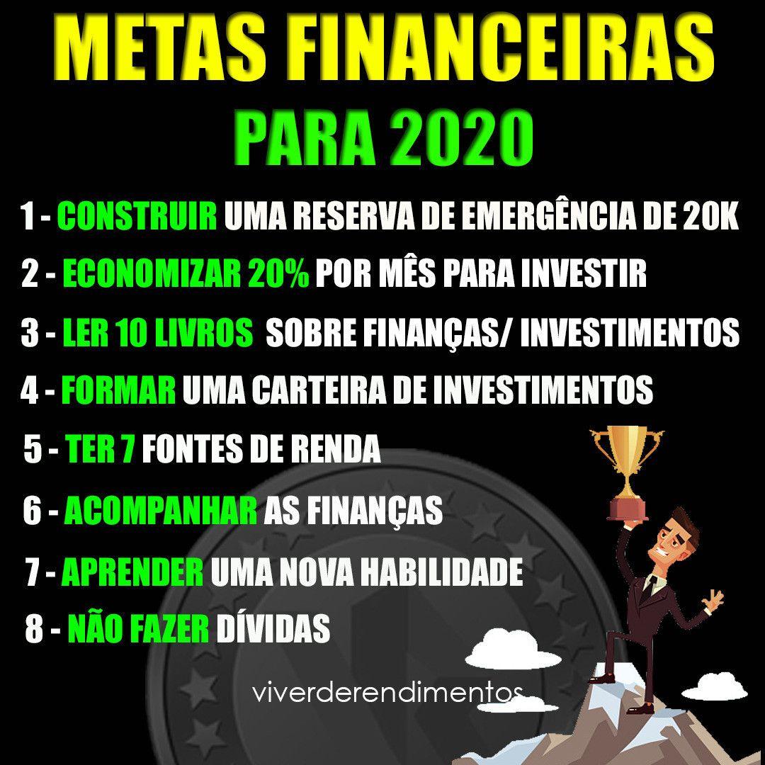 Pin De Angelica Pontt S Em Planejamentos Financeiros 2020
