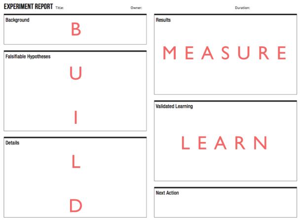 The Experiment Report Business Model Canvas Experiments Design