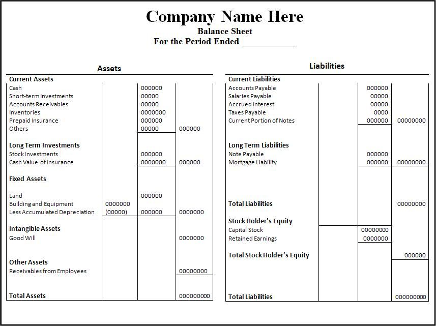 Balance Sheet Template Balance Sheet Template Templates Mob - sample balance sheet template