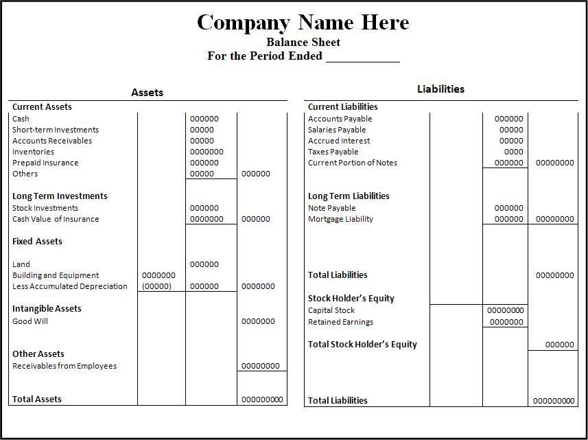 Balance Sheet Template  Balance Sheet Template  Templates Mob