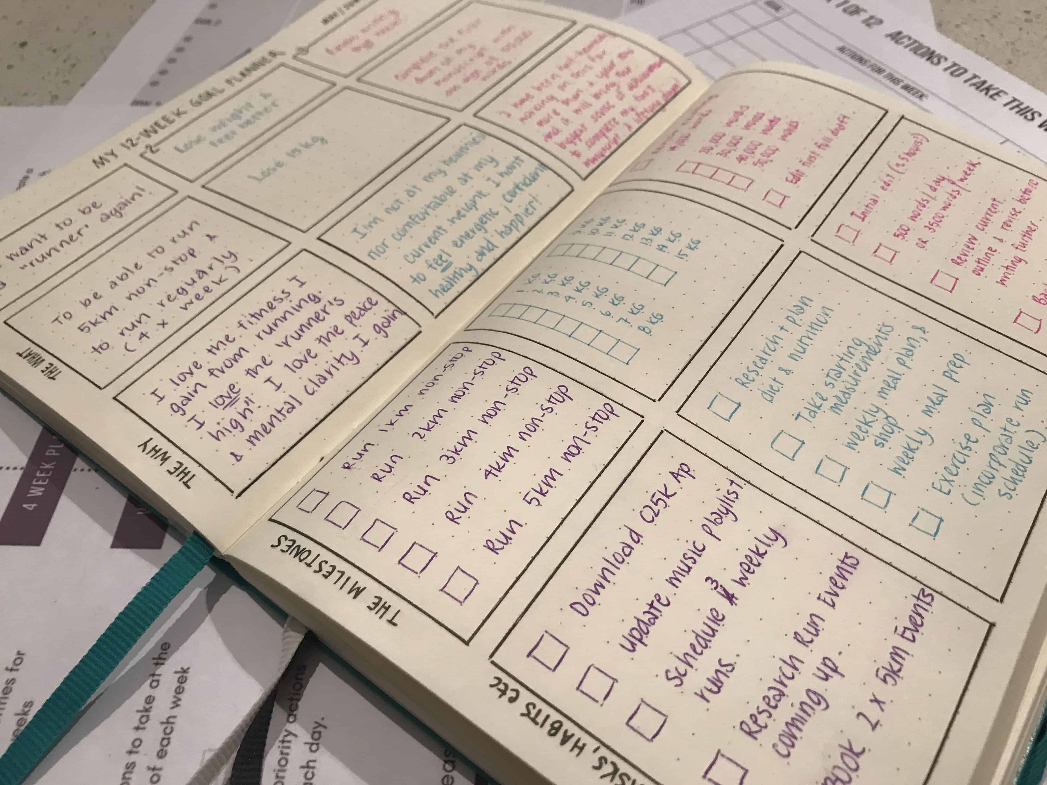 How To Use Your Bullet Journal For Some Serious Goal