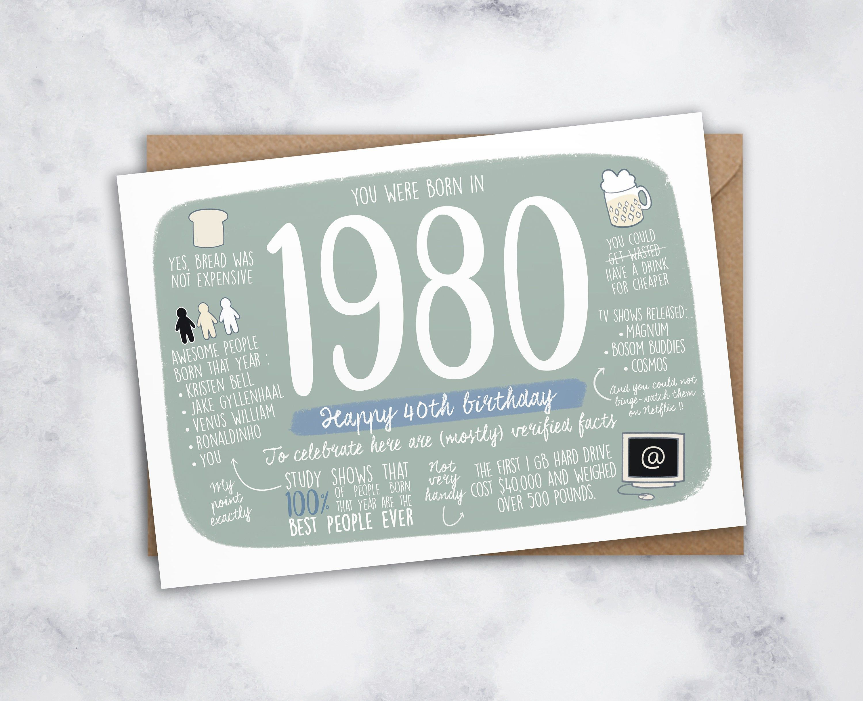 Carte Anniversaire 40 Ans Joyeux Anniversaire 1980 Birthday Card Carte D Anniversaire Bon Anniversaire 40th Birthday Cards Get Well Messages Happy 40th Birthday