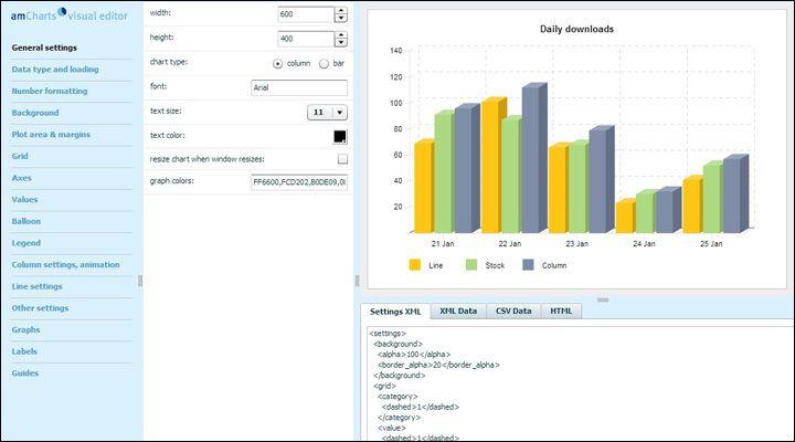 AmCharts是你在製作交互式信息圖的一個理想的工具。它的可視化