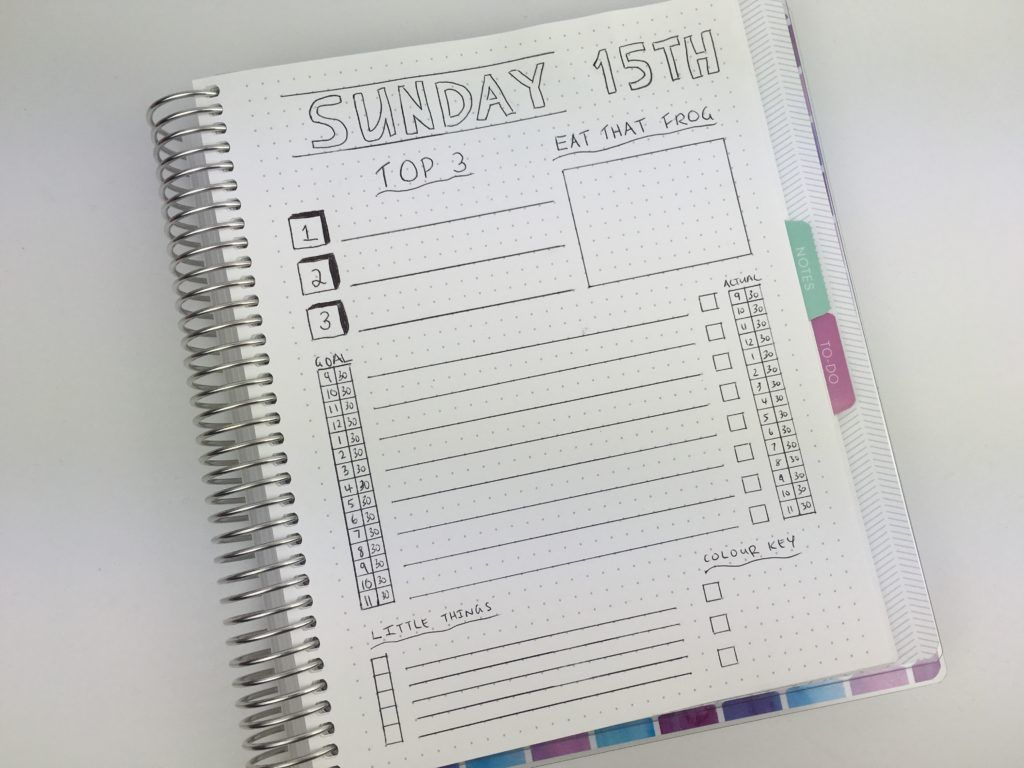 diy bullet journal spread bujo layout ideas daily planning ...