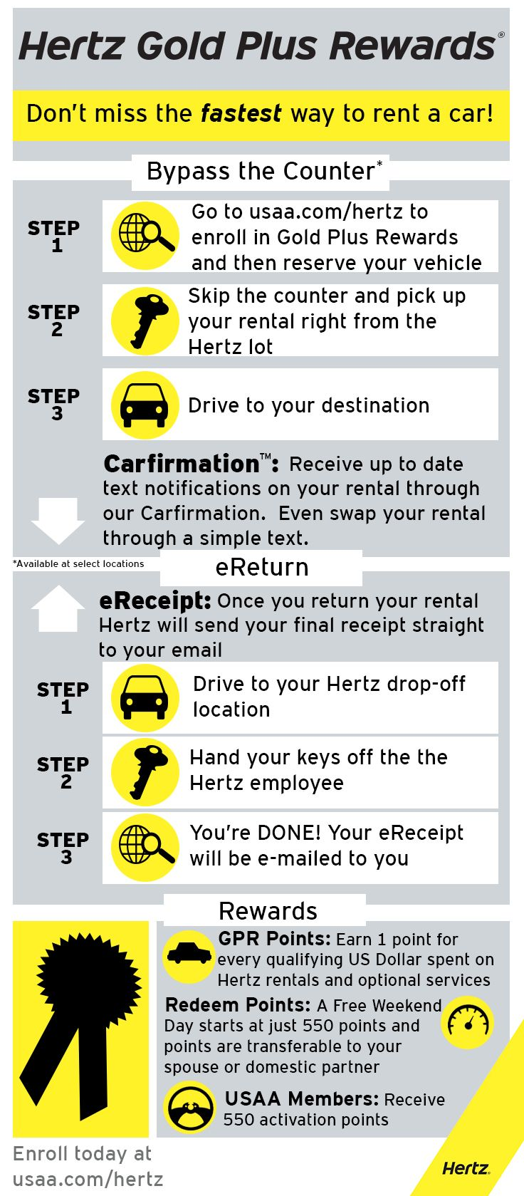 Usaa Members Receive Free Enrollment In The Hertz Gold Plus