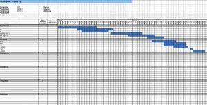 Projektplan Vorlage | Projektplan vorlage, Projekte, Vorlagen