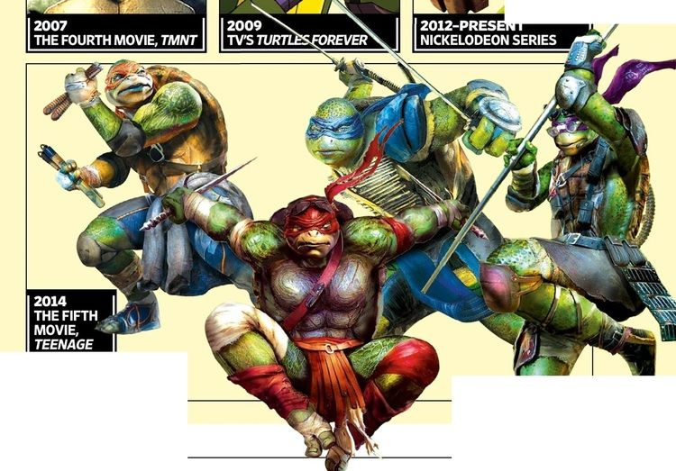 Promo Art For Teenage Mutant Ninja Turtles Movie Geektyrant Teenage Mutant Ninja Turtles Movie Ninja Turtles Movie Tmnt