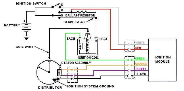 1534DS Wiring On Duraspark Ii Wiring Harness Ignition