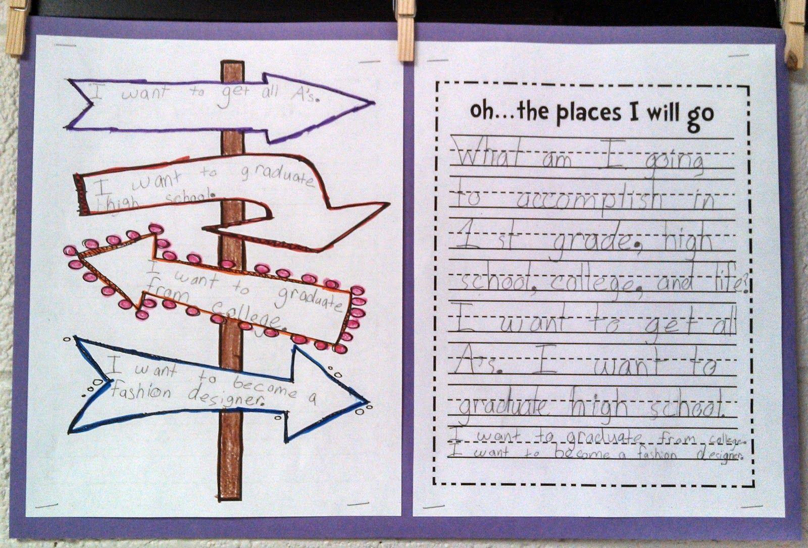 Goals Dr Seuss Making A Splash In First Grade