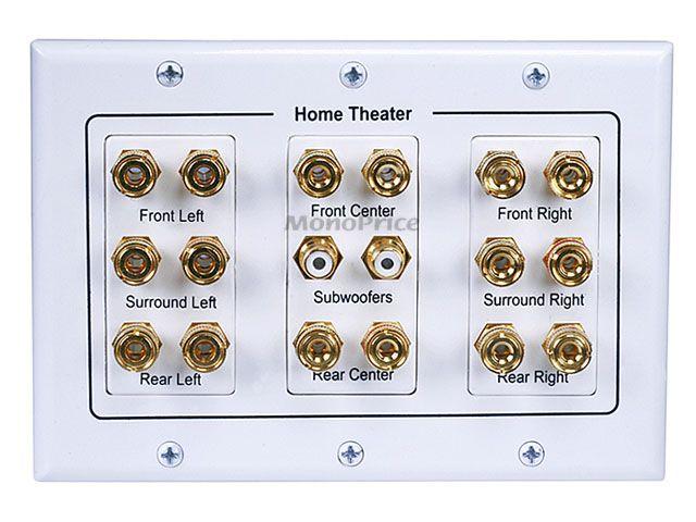 Monoprice 3-Gang 7.1 Surround Sound Distribution Wall Plate w// HDMI