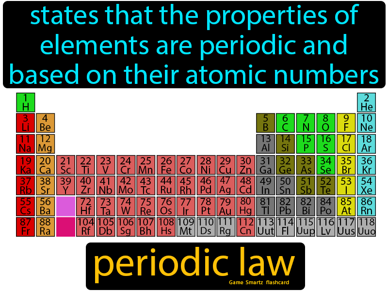 Periodic Law Easy Science Science Flashcards Periodic Table Physical And Chemical Properties