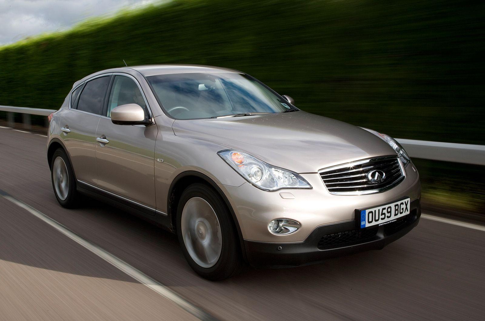 Best Of Infinity Car Insurance Login in 2020 Car