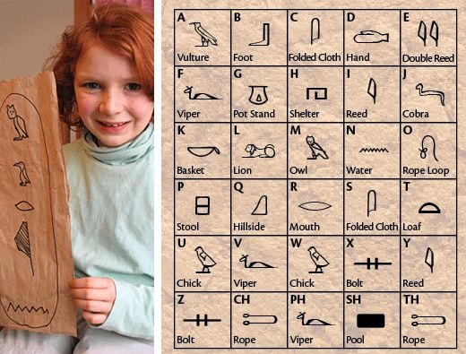 Draw Your Own Cartouche: Personalized Hieroglyphics
