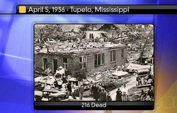 An F5 with W…   *THE TUPELO, MISSISSIPPI TORNADO OF APRIL 5, ABOUT 9
