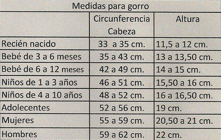 SOMBRERO DE VERANO PASO A PASO CON VÍDEO TUTORIAL - SUMMER HAT WITH ...