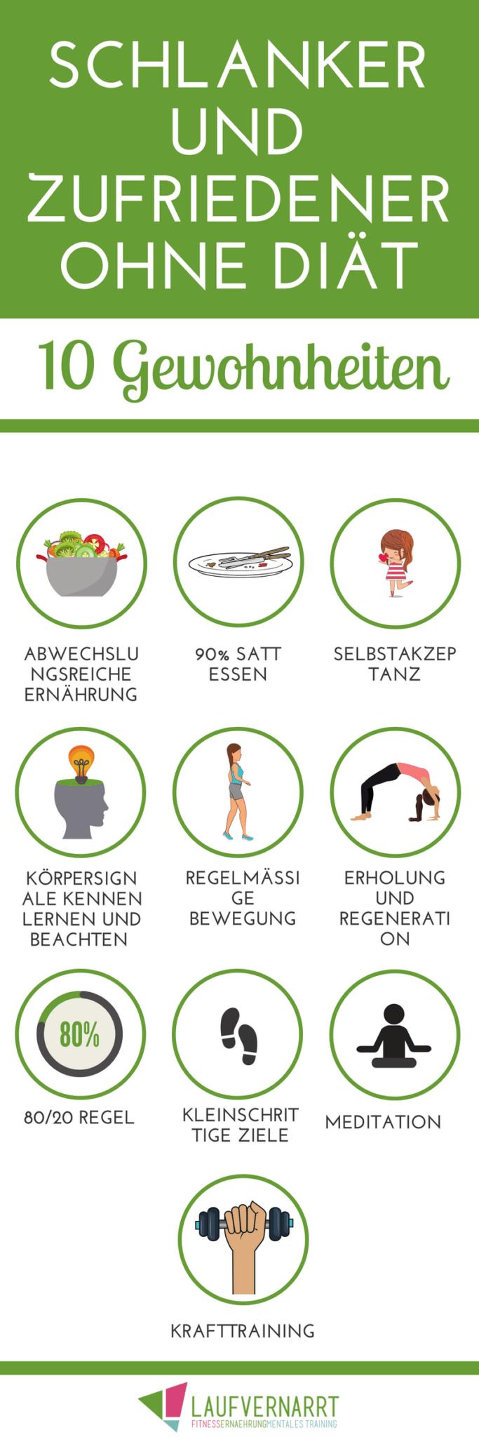 Photo of 10 Gewohnheiten, die schlanker und zufriedener machen – ohne Diät! – Laufvernarrt